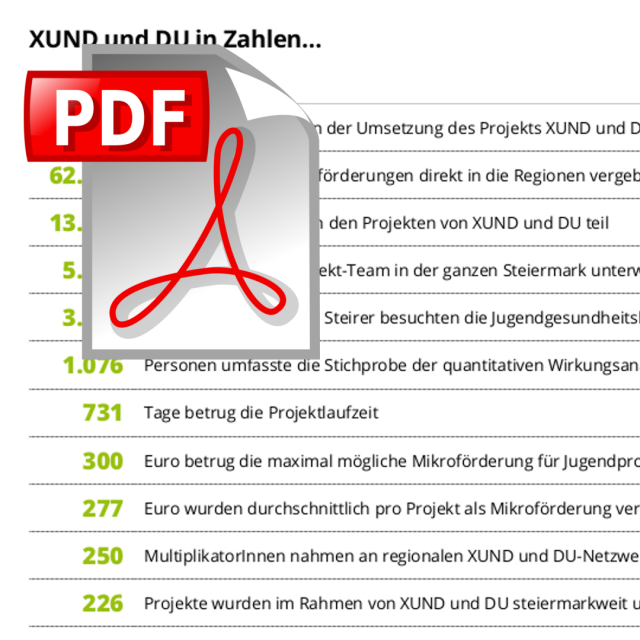 XUND und DU | LOGO jugendmanagement